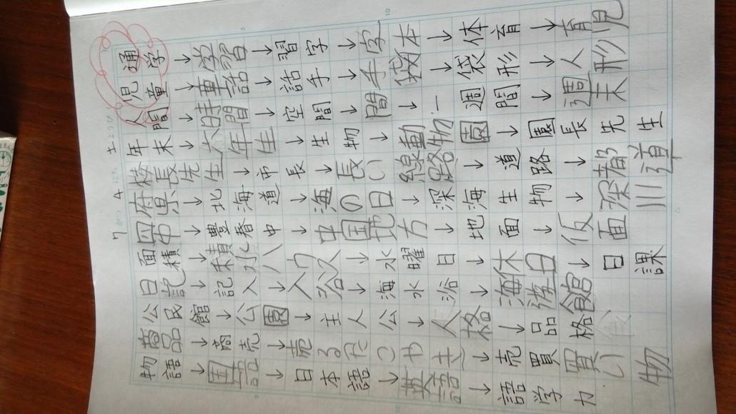 漢字しりとり