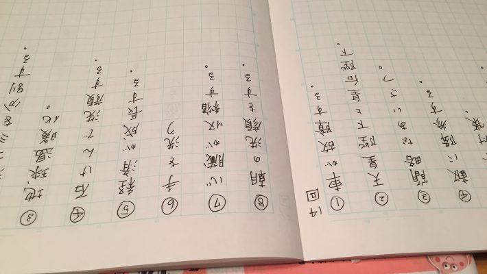 漢字の読み